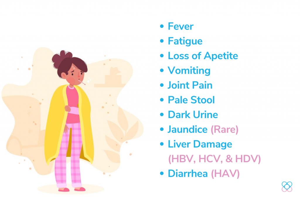 Hepatitis Symptoms