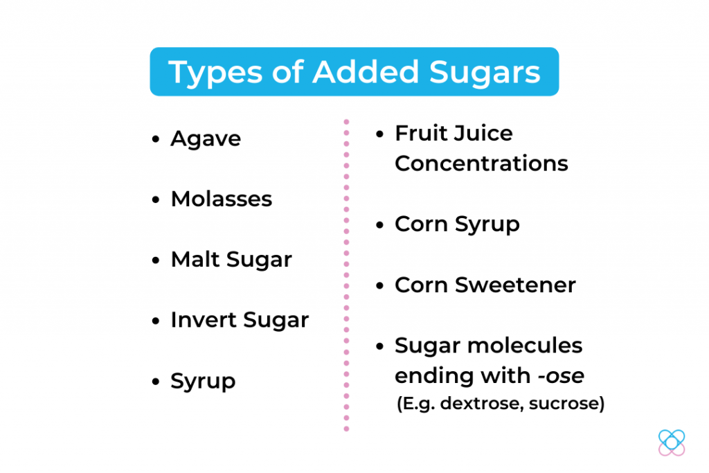 Types of added sugars
