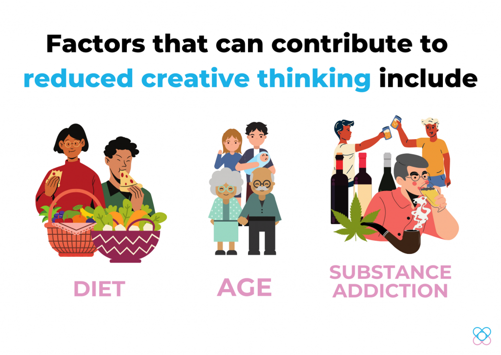 reduced creative thinking factors