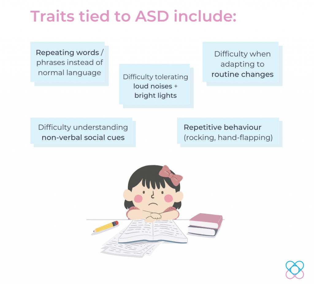 autism traits