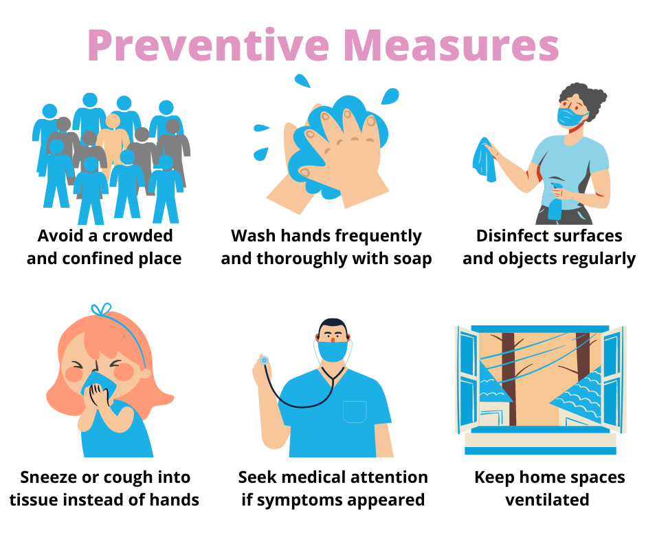 Preventive measures that parents should know in the meantime of kids' COVID-19 vaccine development.