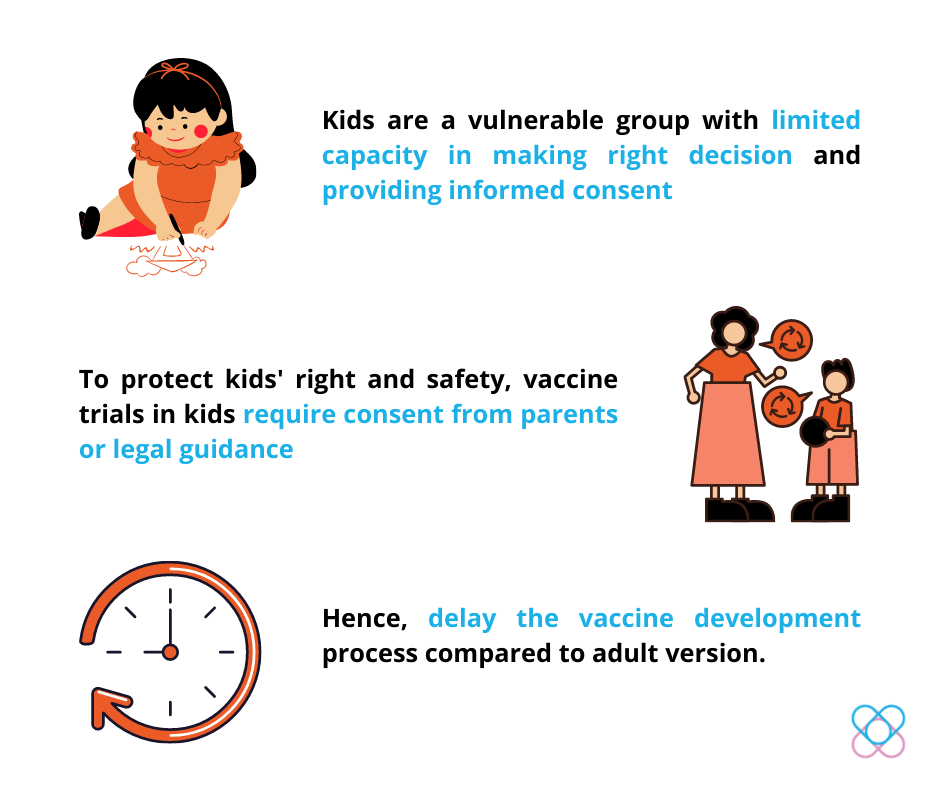 COVID-19 Vaccination in kids is a matter of safety and right protection